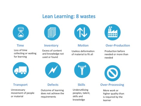 Lean Learning